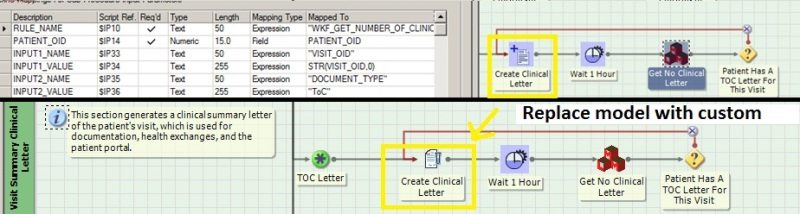 Auto-Generated TOC CCDA Letters - 8